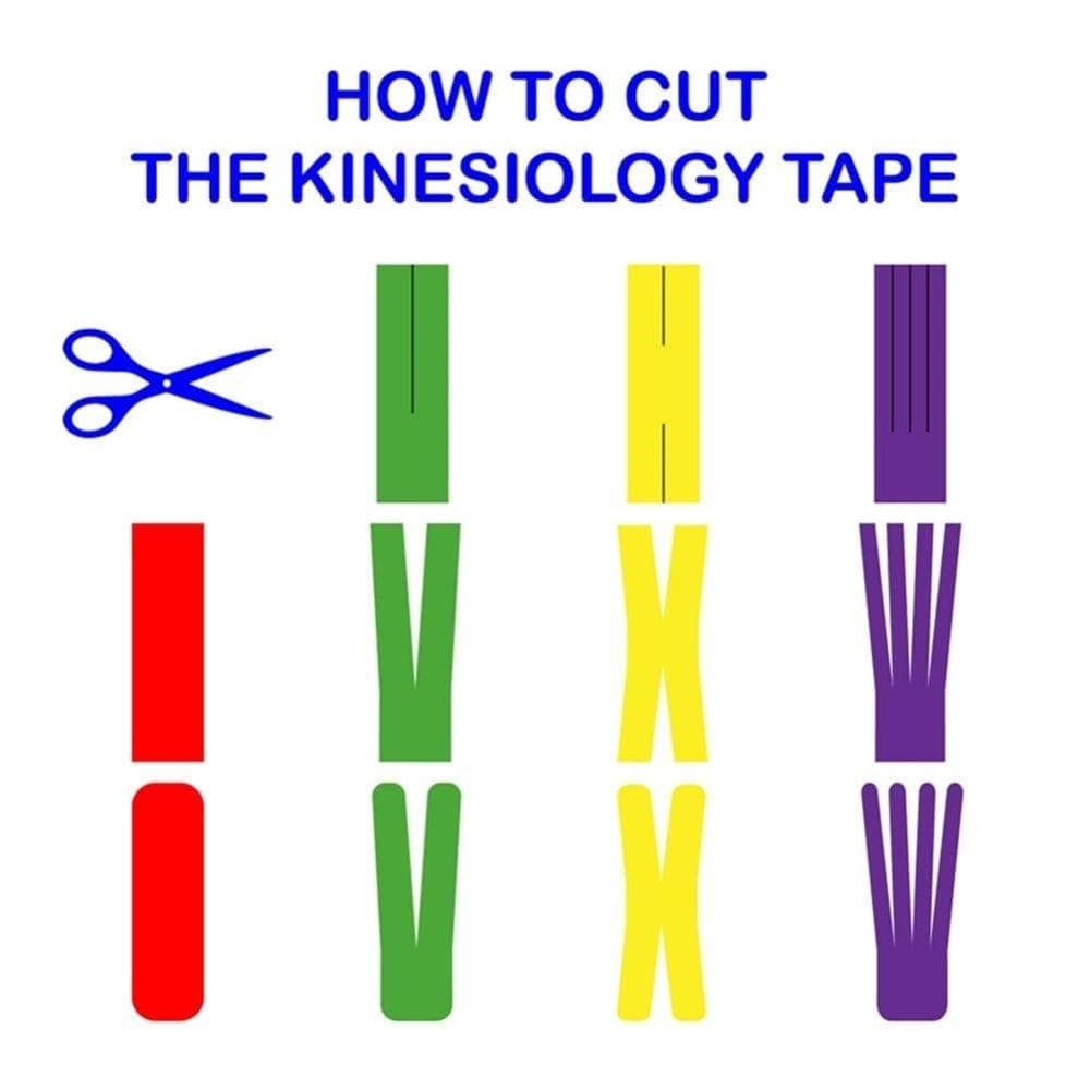 Muscle Engineering Procircle Elastic Tape How To Cut