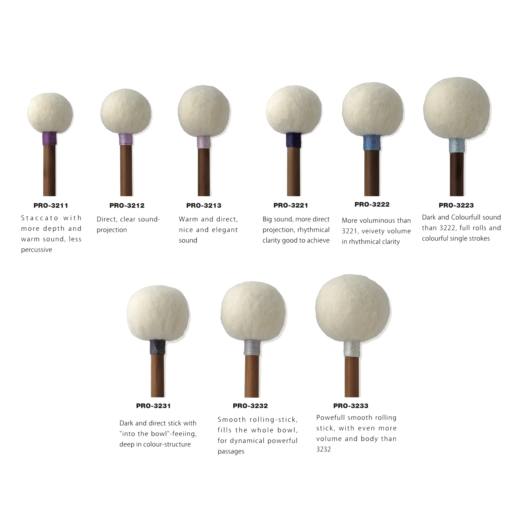 PlayWood - Artist Series Model PRO-3200 Premium Series Timpani Mallets