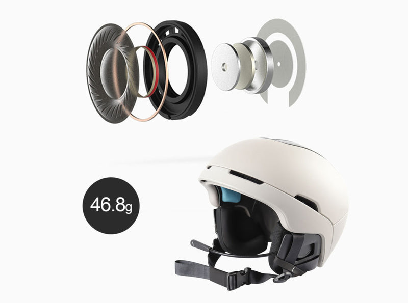 EJEAS E1 Helmet Bluetooth Kit