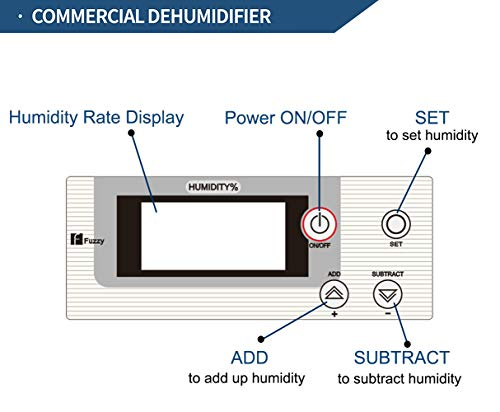 DOROSIN Dehumidifier, 130 Pint ERS860L Portable Industrial Commercial  Basement Dehumidifier for Home, Large Capacity Auto Defrost Auto Shut Off  with