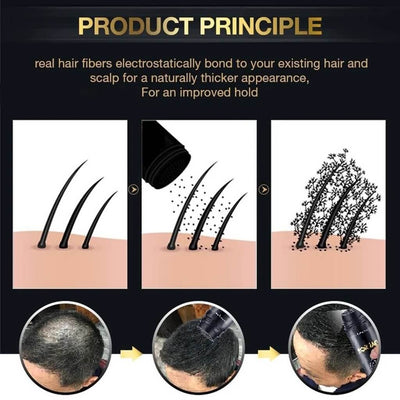 Hair Building Fibers 28g, Keratin Hair Fibers For Hair Thickening