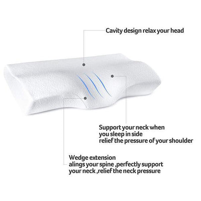 SleepWellness™ Contoured Cervical Orthopedic Pillow-InspiredBeing