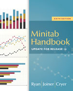 MINITAB® Handbook: Update for Release