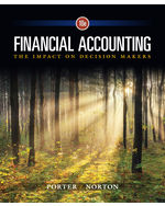 Financial Accounting The Impact on Decision Makers, 10e