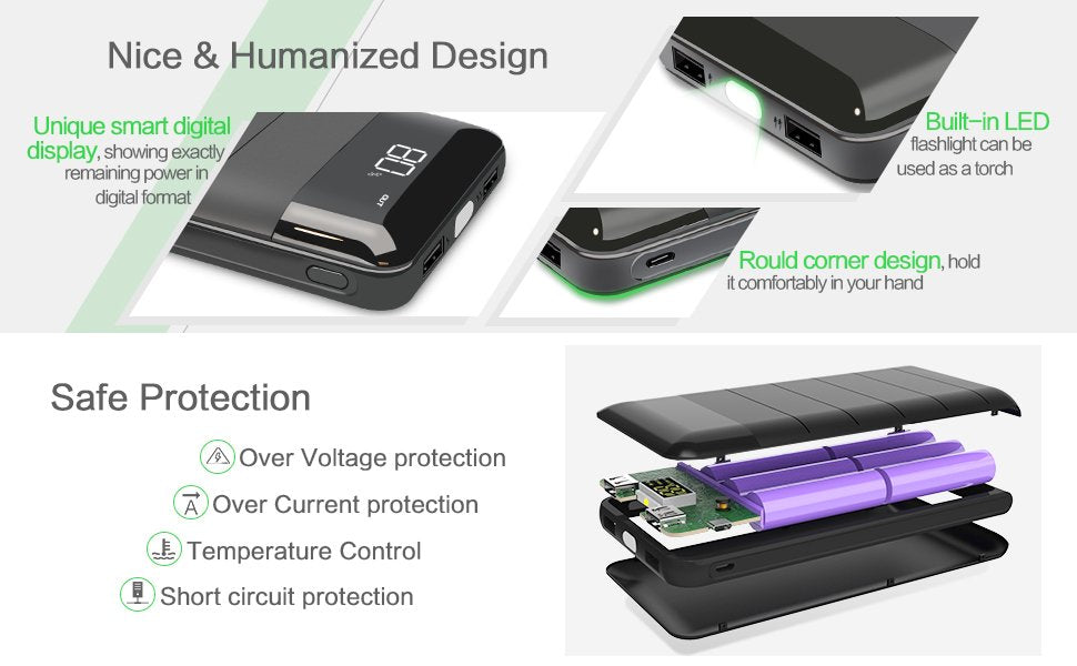 External Battery Phone Charger - Power Bank for iPhone iPad Samsung and More