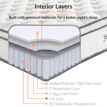 "Load image into Gallery viewer, Jenna 14"" King Innerspring Mattress"