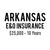Arkansas E&O Insurance ($25,000, 10 years)