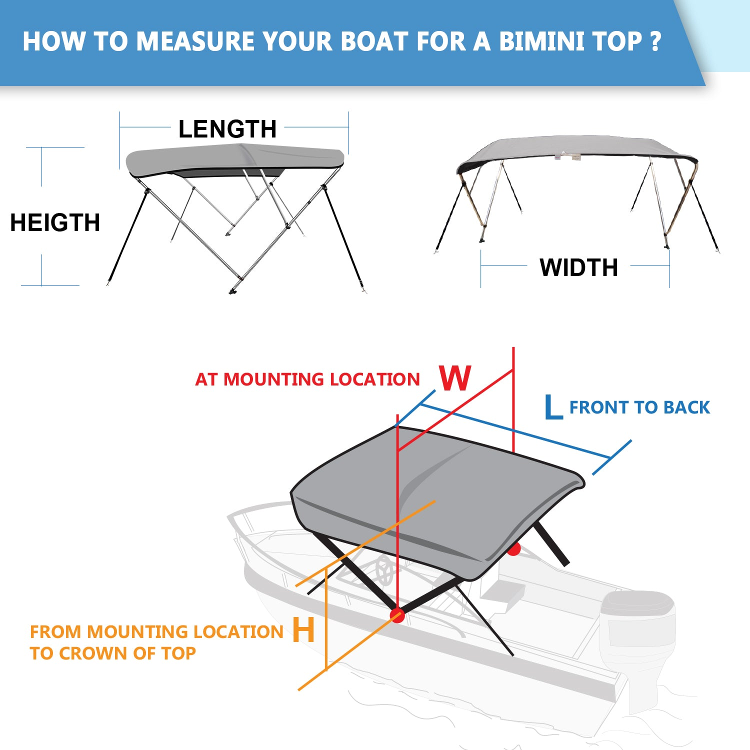 how to measure your boat for a bimini top