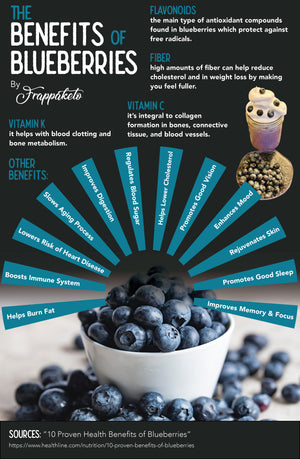 6 Pack (Servings) Blueberry Cream Buy any 2 Get One 4 pack Sampler Free!!*
