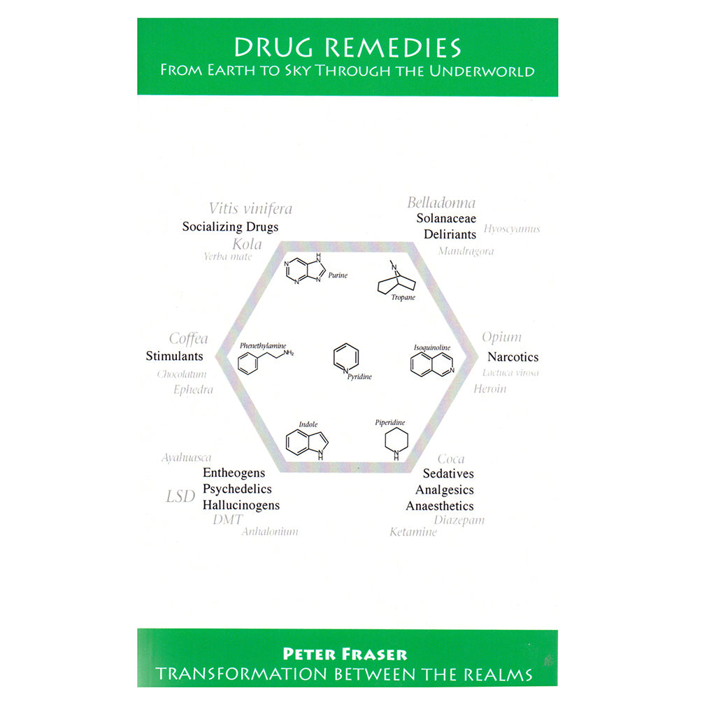 Drug Remedies, by Peter Fraser