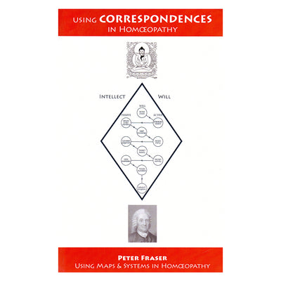 Using Correspondence in Homoeopathy – Peter Fraser
