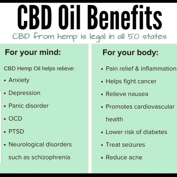 CBD Oil: Anxiety Aid & Much More