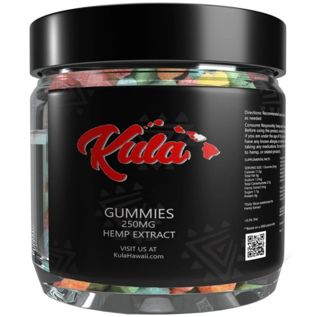 CBG Gummies **NOW WITH MORE POTENT CBG!**