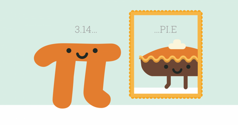 Celebrate Pi Day | BrilliantGifts.com