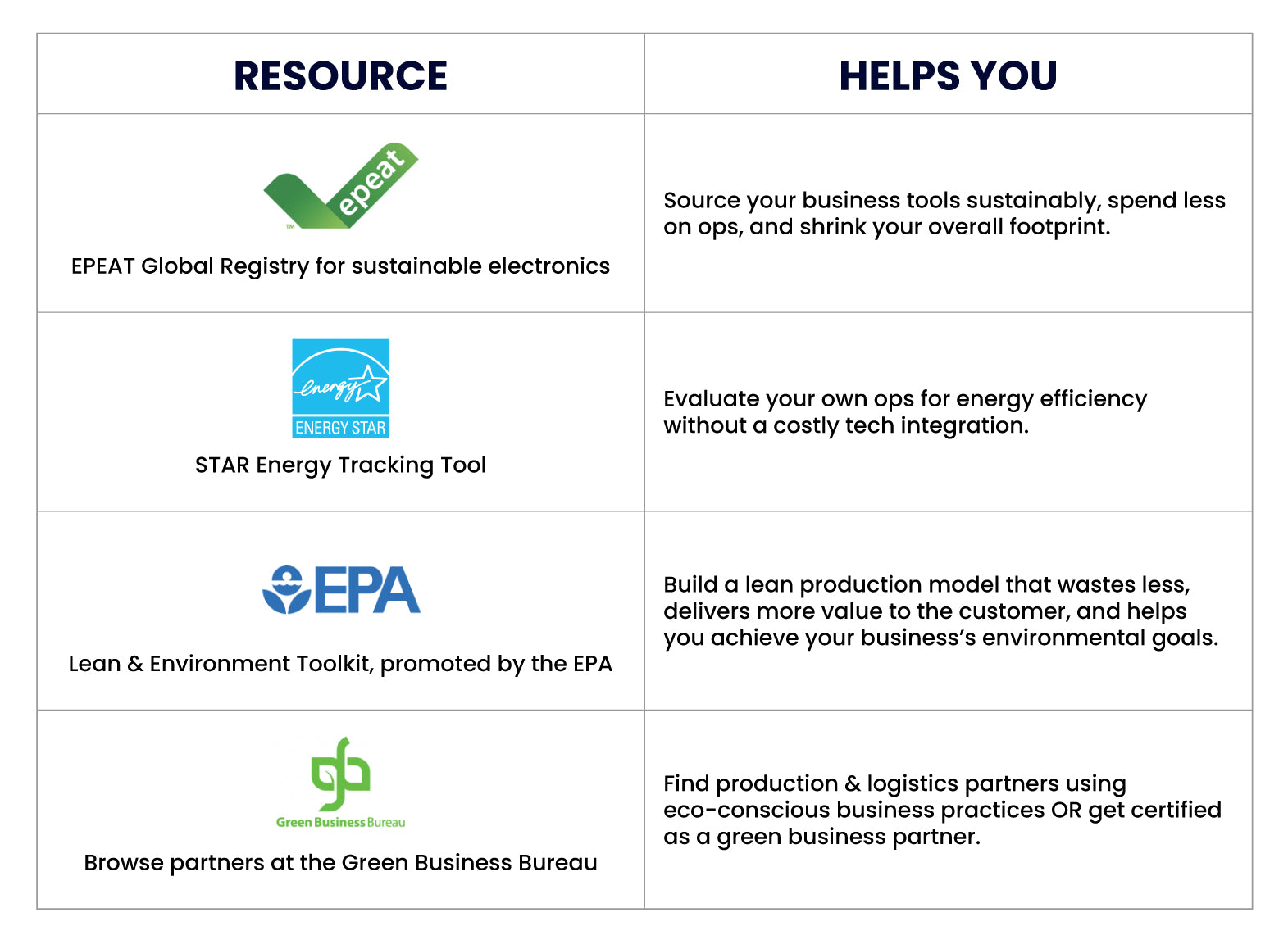 Popular Business Tools For Sustainability