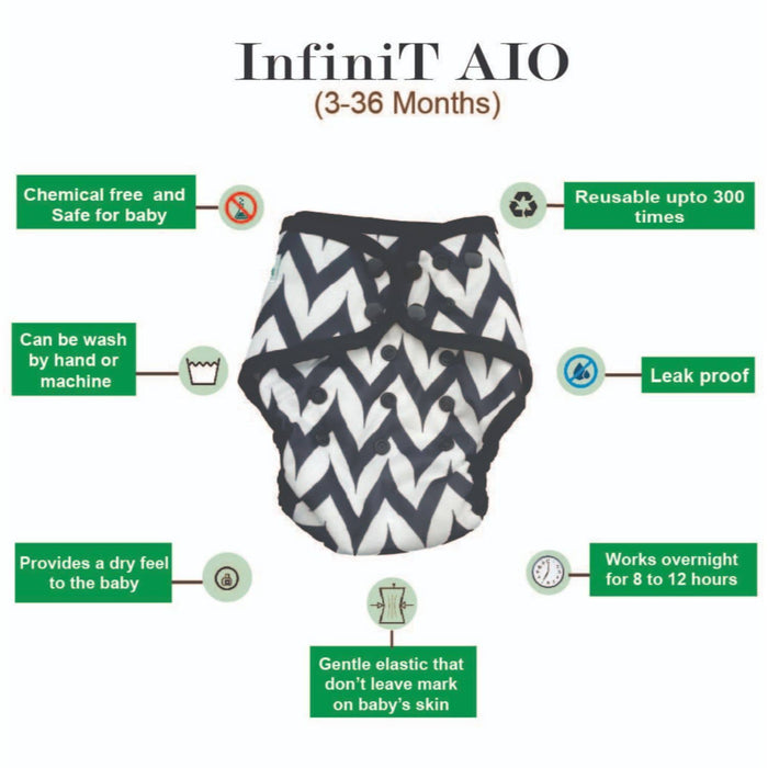 The Nestery : Green Diapers - Infinit Aio - Aamruta