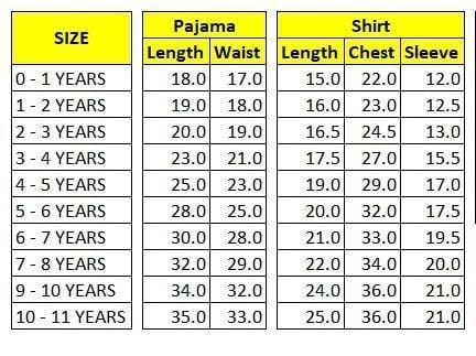 The Nestery: Chirpy Bazaar - Nightsuit - Size Chart For Kids