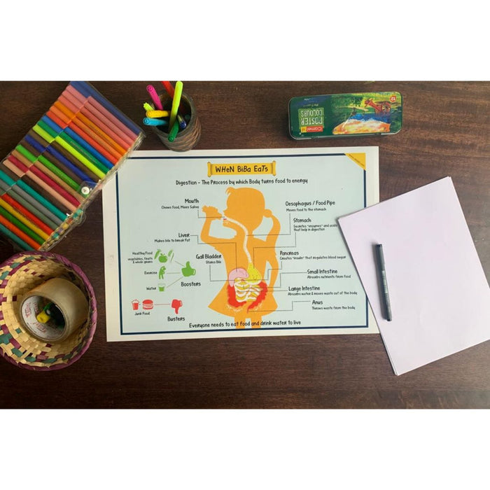 The Nestery : Ekdali - When Biba Eats - Digestive System Poster