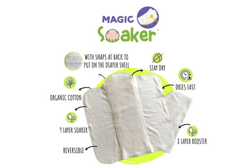 The Nestery: Superbottoms - Magic Soaker Insert for Cloth Diapers