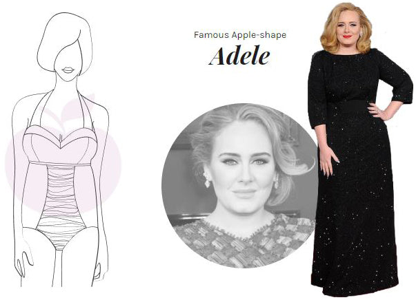 Apple Body Shape Guide