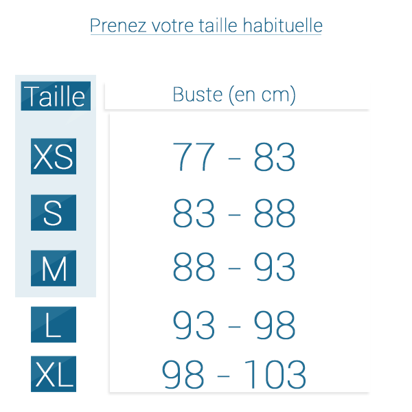 Guide Taille Brassière