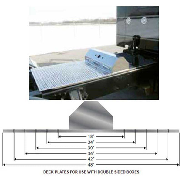 Stainless Deckplate with Cutout For Double Sided Airline Box