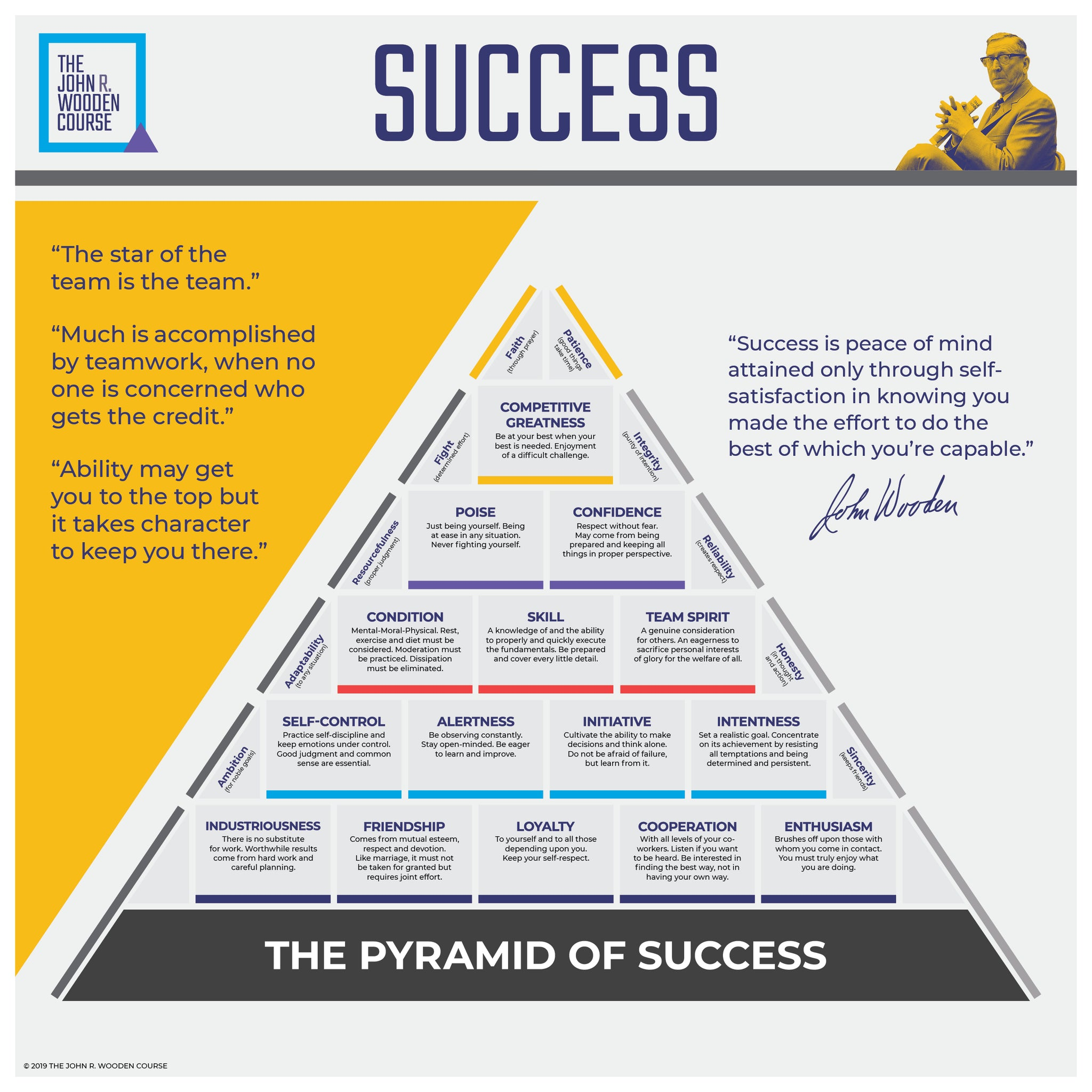 John R. Wooden Course Pyramid of Success Team fathead wall poster
