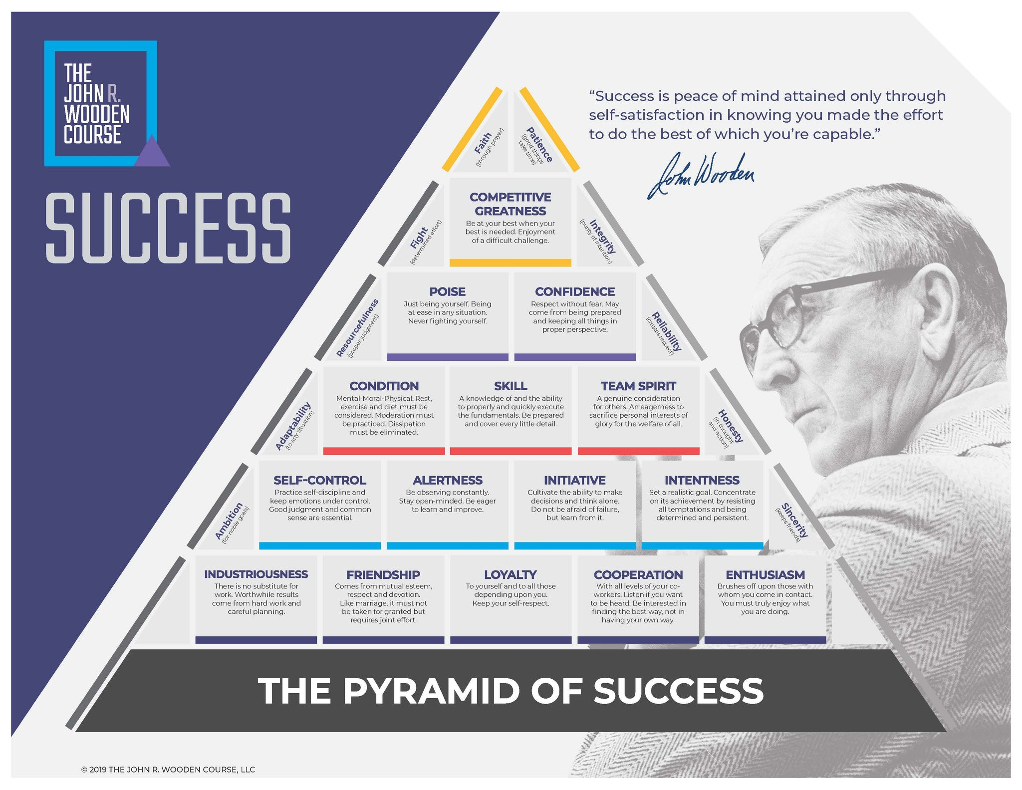 Pyramid of Success Poster