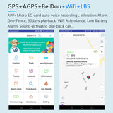 Intelligent 3G Hot GPS Tracker with ID Card Shape Auto Voice Recording Accurate Location & SOS Double Call Free Web & Mobile APP