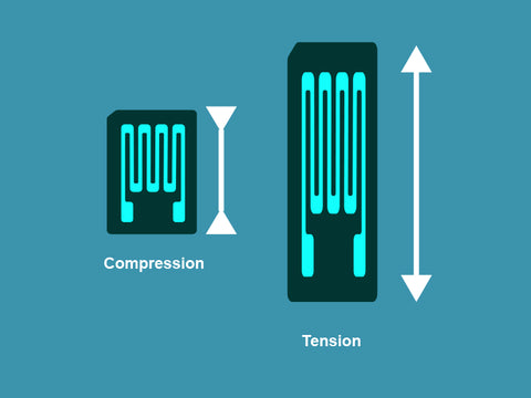 How Digital Scales Work - The Truweigh Blog Compression Tension Wires Technology Strain Gauge