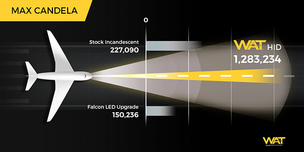 Falcon Aircraft Lighting Graphic