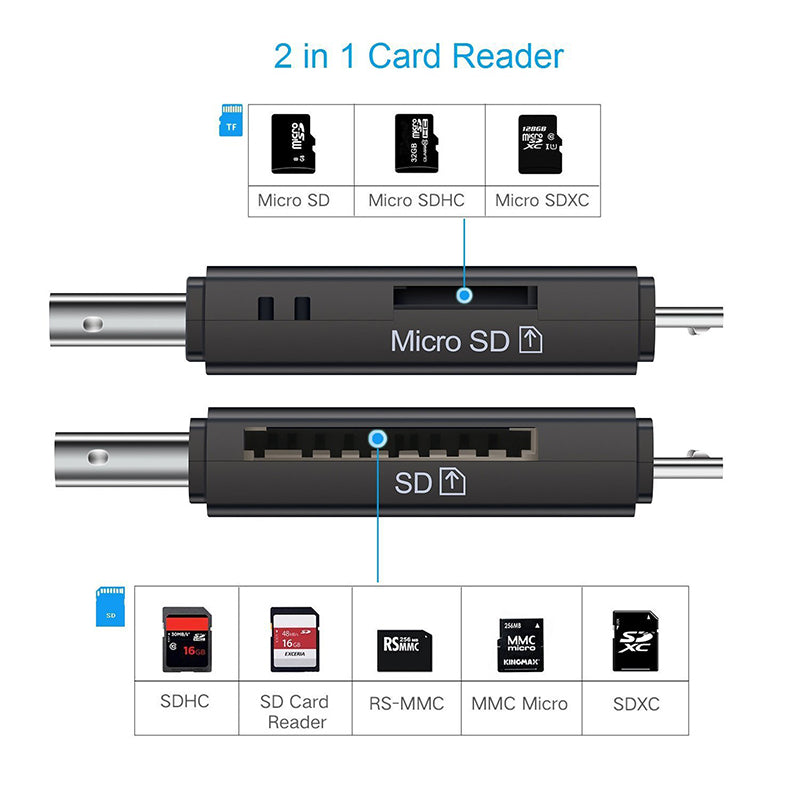Multi Card Reader