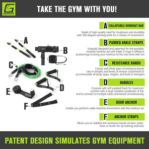 Gymwell Portable Resistance Workout Set - Trend BoxGymwell Portable Resistance Workout Set Gymwell Portable Resistance Workout Set