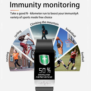 Smart Watch Band With Temperature Immune Measure ECG Heart Rate Blood Pressure Monitor - Trend BoxSmart Watch Band With Temperature Immune Measure ECG Heart Rate Blood Pressure Monitor Smart Watch Band With Temperature Immune Measure ECG Heart Rate Blood Pressure Monitor
