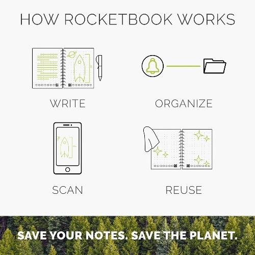 Rocketbook Mini 智慧型環保口袋筆記本