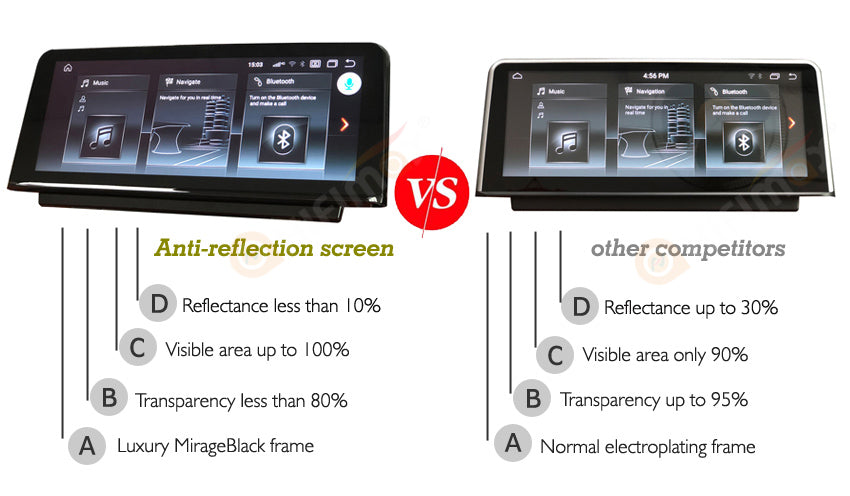 anti-reflection screen VS to normal screen from other competitors