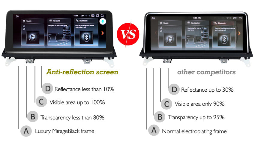 Anti-reflection screen greatly improve the screen sharpness and have wider view angle