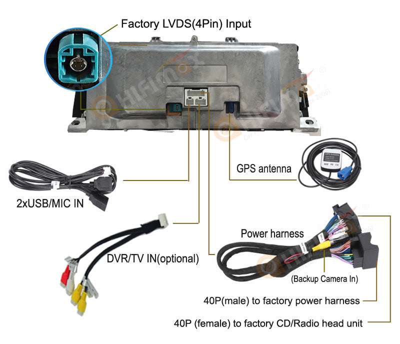 bmw 7 f01 f02 navigation gps accessories and wire diagram
