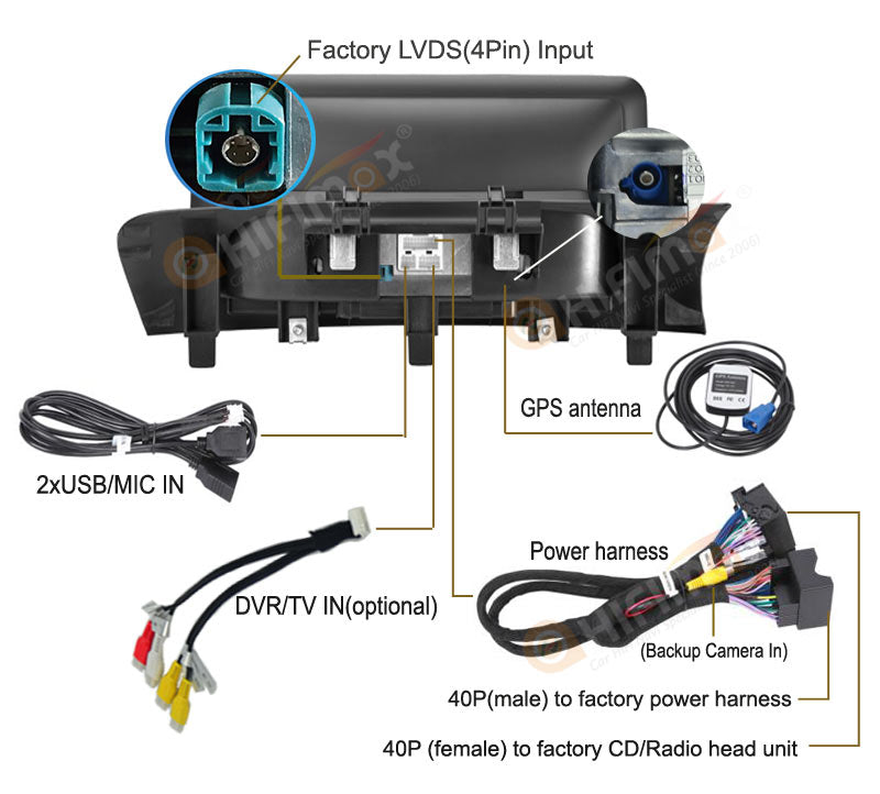 BMW X3 X4 Navigation accessories and wire diagram