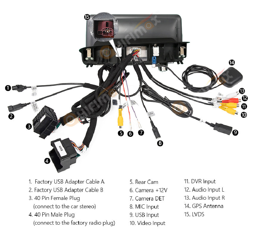 connectors of bmw e90 e91 e92 e93 gps navigation system