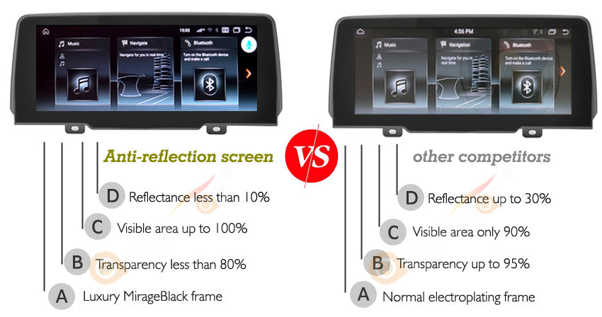 bmw x3 navigation with anti-reflection function