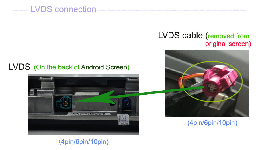lvds connection wire diagram