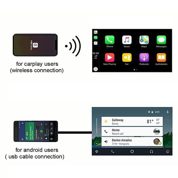 Wireless Apple Carplay dongle aftermarket USB Carplay Adapter for Android Autoradio