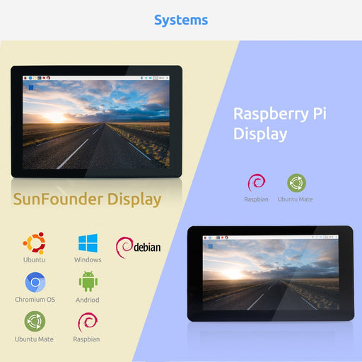 SunFounder 10.1'' Touch Screen for Raspberry Pi LattePanda Beagle Bone