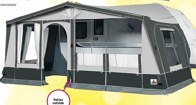 2019 Dorema Horizon Air All Season Inflatable Caravan Awning Size 6 (775-800cm)