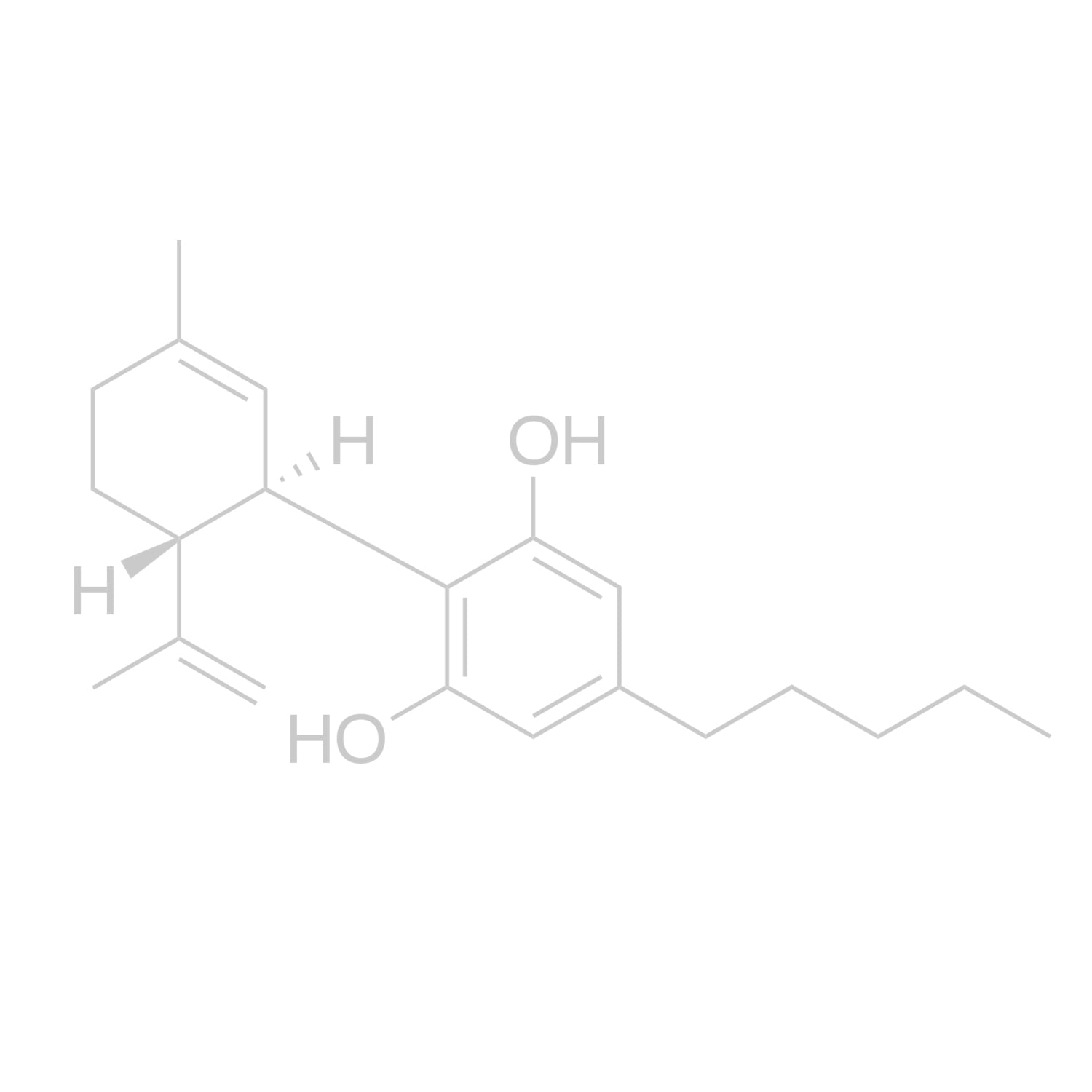pure cbd , cbd oil products , endocannabinoid system , intended to diagnose treat , high quality cbd