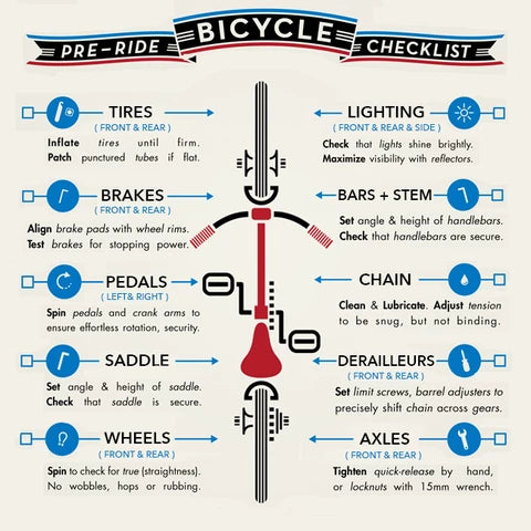Bike Assembly Guide