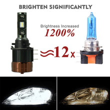 Load image into Gallery viewer, H15 LED Can-bus Day Running Lights Car Headlight 12000Lm DRL for BMW/ Mercedes/Audi