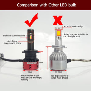 Mini Type LED Headlight Bulbs 2pcs