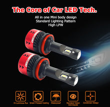 Load image into Gallery viewer, Mini Type LED Headlight Bulbs 2pcs